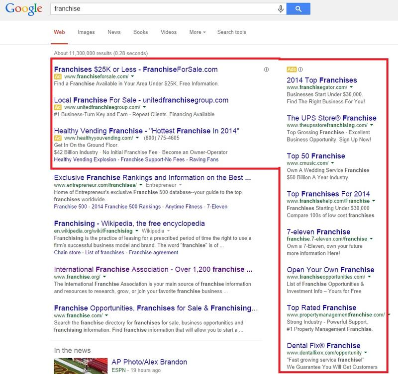 Google SERP and ads for franchise keyword