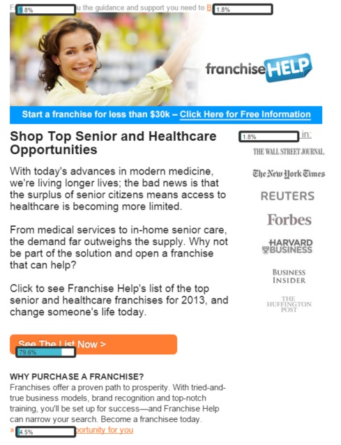 FranchiseHelp Healthcare Email Click Map