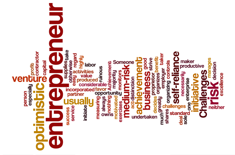 Entrepreneurship Wordle
