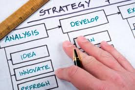 Do Not Write Business Plans - Business Model Innovation - Franchise Help